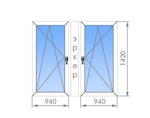 Цены на пластиковые окна в п-44т.